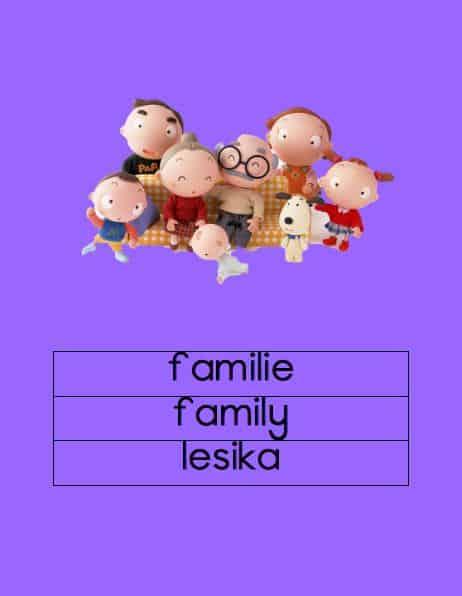Afrikaans Familie Eng/Sesotho Muurkaarte